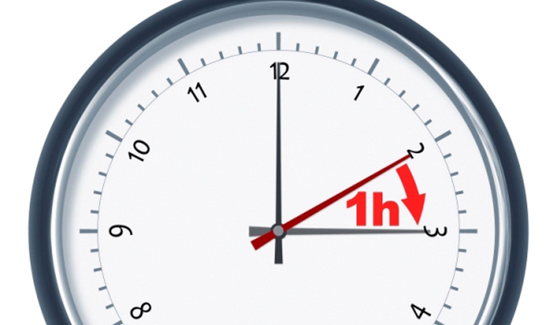 Photo of Promjene koje donosi ljetno računanje vremena