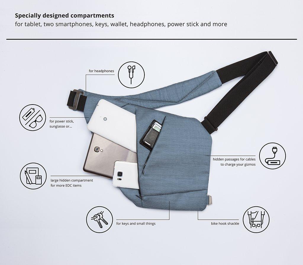 Photo of Baggizmo – torba za gadgete za svakog muškarca