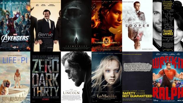 Photo of Najuspješniji filmovi u 2015. godini