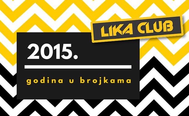 Photo of LIKACLUB U BROJKAMA [2015]: Više od 300 000 čitatelja i preko MILIJUN impresija!
