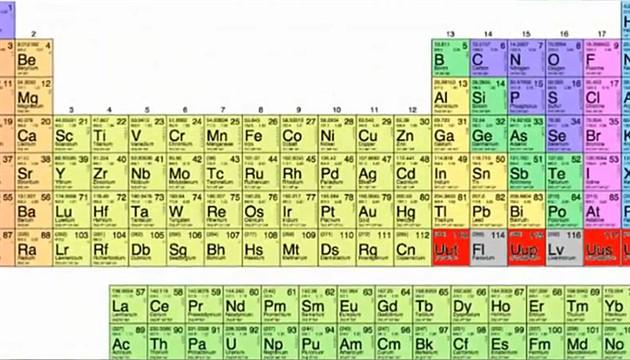 Photo of Tablica periodnog sustava dobila je četiri nova kemijska elementa