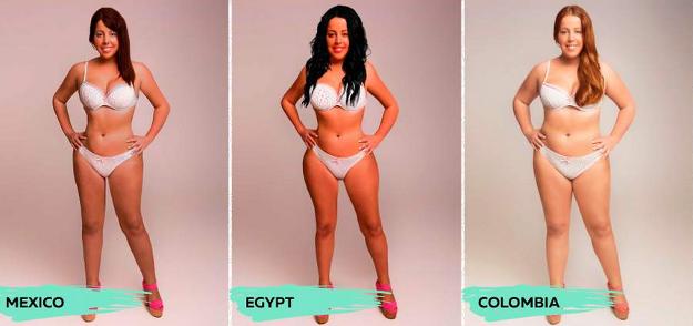 Photo of Kako izgleda idealno žensko tijelo diljem svijeta?