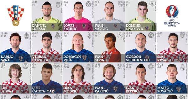 Photo of Ante Čačić objavio popis igrača za Europsko prvenstvo