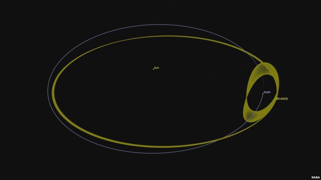 Photo of Mjesec nije jedini Zemljin satelit
