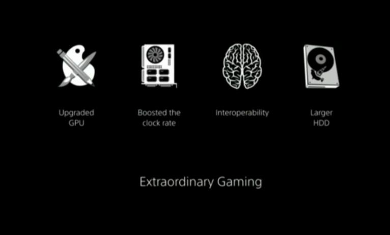 Photo of Sony predstavio 2 novaPlaystationa, otkriveno koliko će koštati