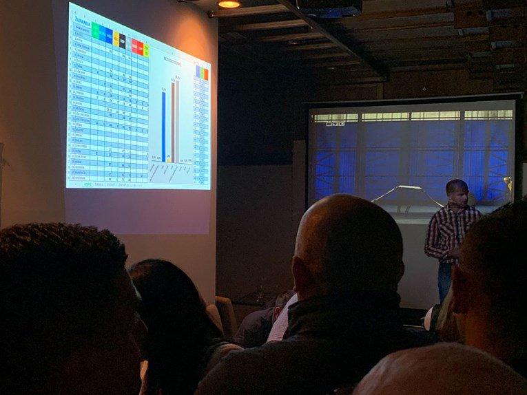 Photo of UŽIVO Index prenosi rezultate iz Milinovićevog stožera