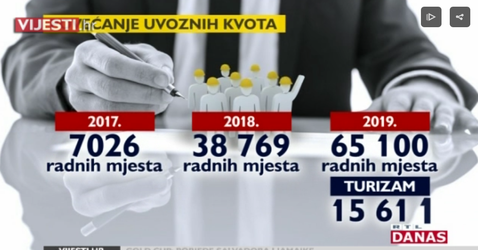 Photo of VIDEO Vlada povećala kvotu za uvoz radnika