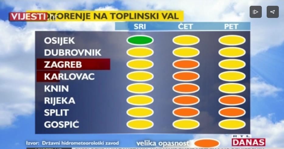 Photo of VIDEO Toplinski udar u Hrvatskoj: kako se zaštititi?