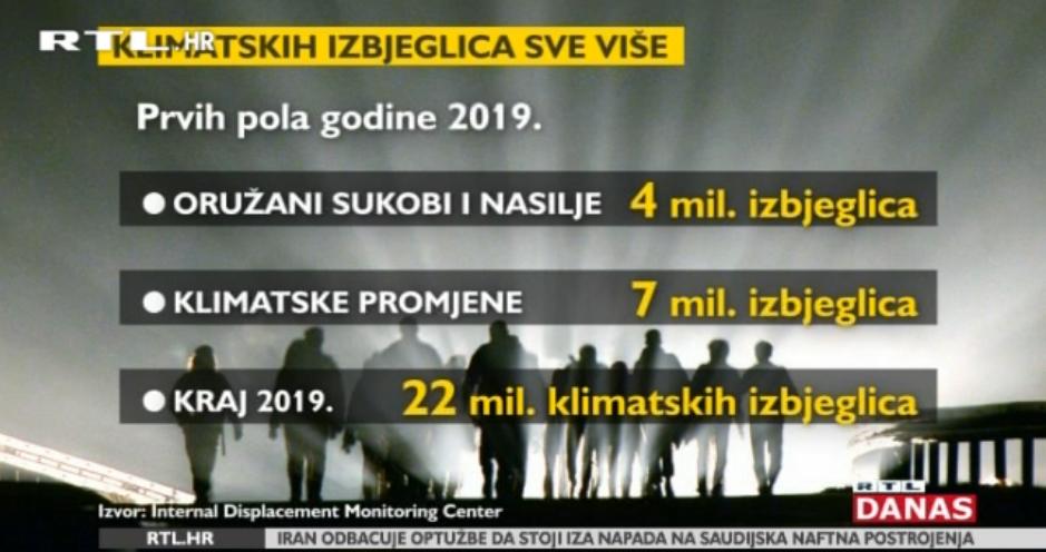 Photo of VIDEO Kako bi klimatske promjene mogle utjecati na Hrvatsku?