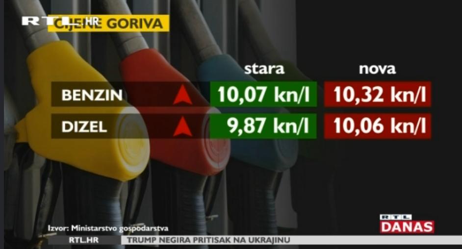 Photo of VIDEO Građani ogorčeni zbog viših cijena goriva – stručnjak objašnjava faktore iza poskupljenja