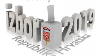 Photo of IZLAZNE ANKETE Milanović 29,58 posto, Grabar-Kitarović 26,38 posto, Škoro 24,10 posto