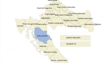 Photo of PRVI REZULTATI Ličko-senjska opet za Kolindu, Hrvatska opet za Milanovića, kažu prvi rezultati izbora za predsjednika Republike Hrvatske