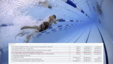 Photo of Kada kreće gradnja bazena u Otočcu? Novi proračun 2020. razotkrio velike planove Branislava Šutića i Milana Sigurnjaka
