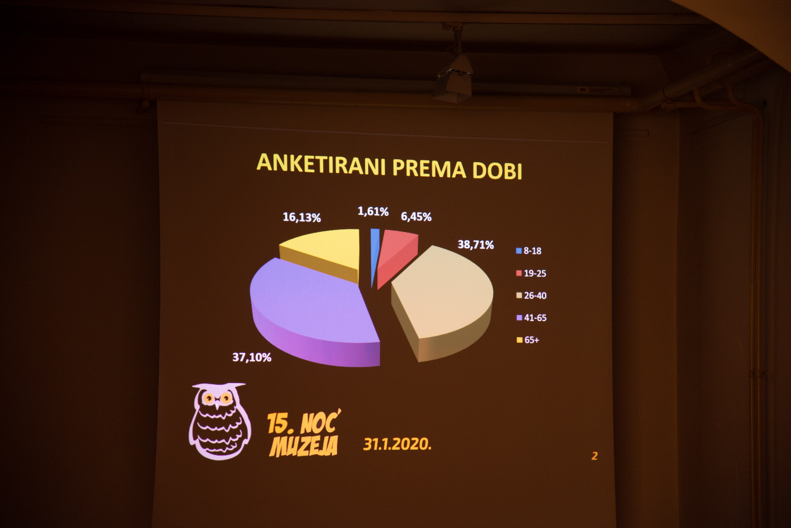 anketa rezultati (1)