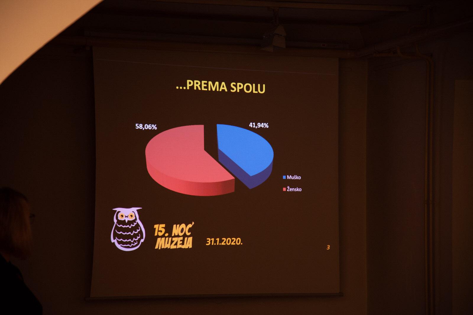 anketa rezultati (2)