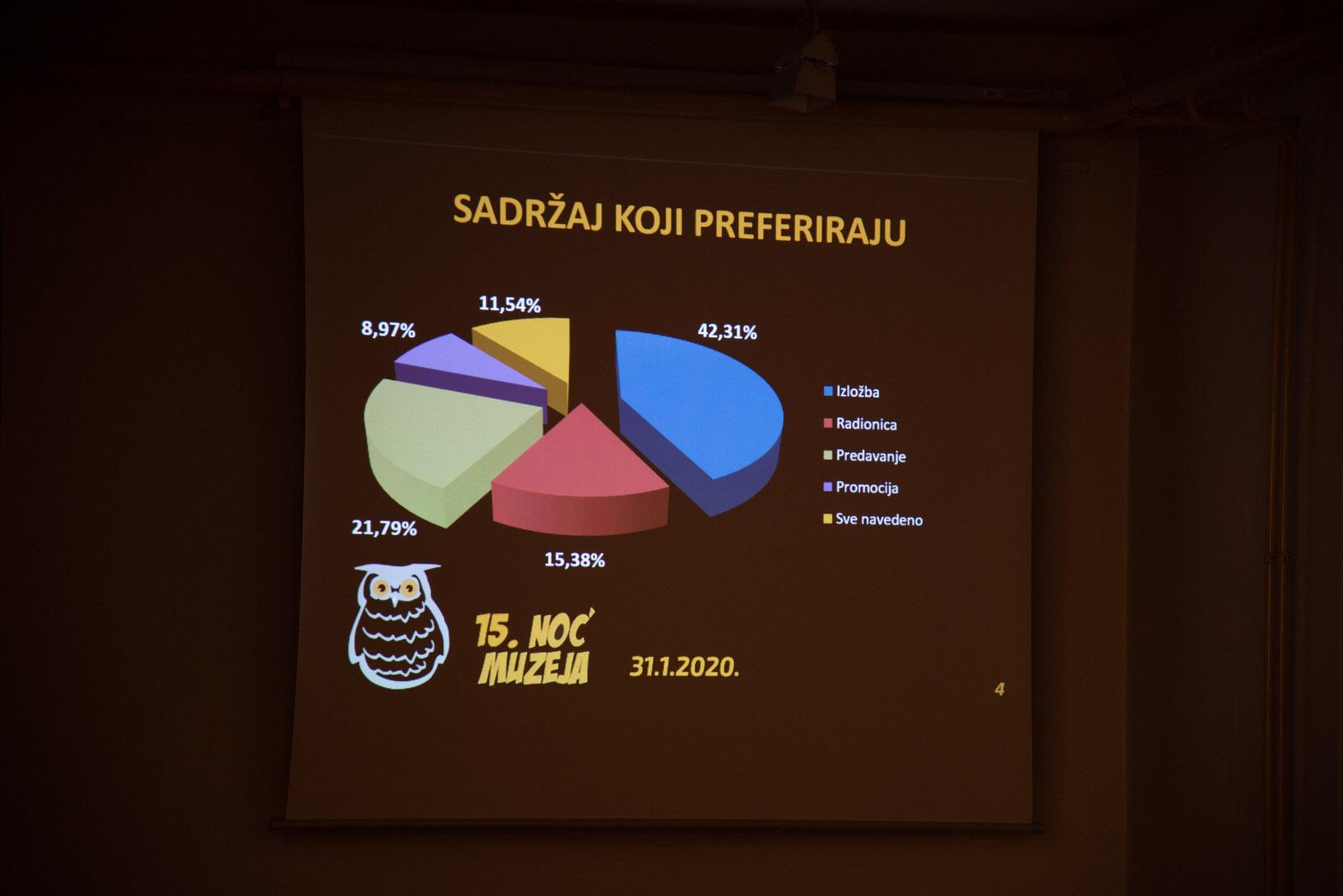 anketa rezultati (3)