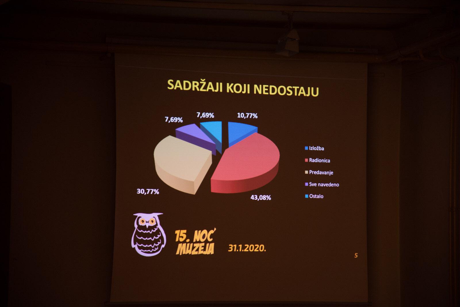 anketa rezultati (4)