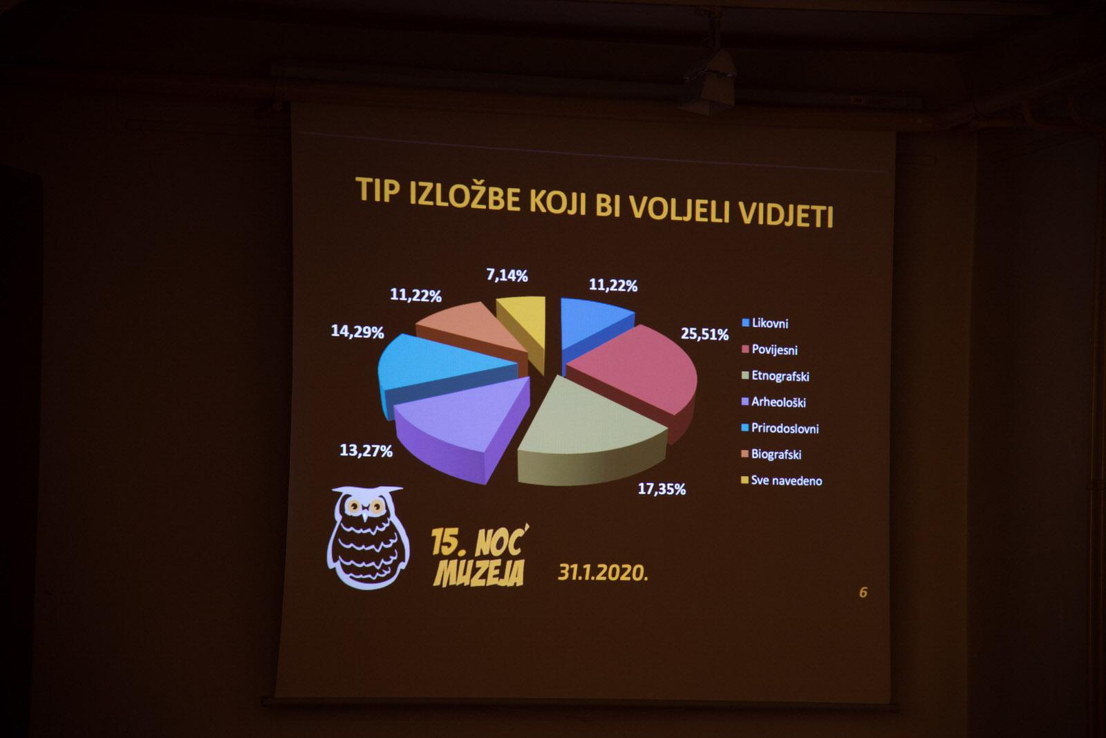 anketa rezultati (5)