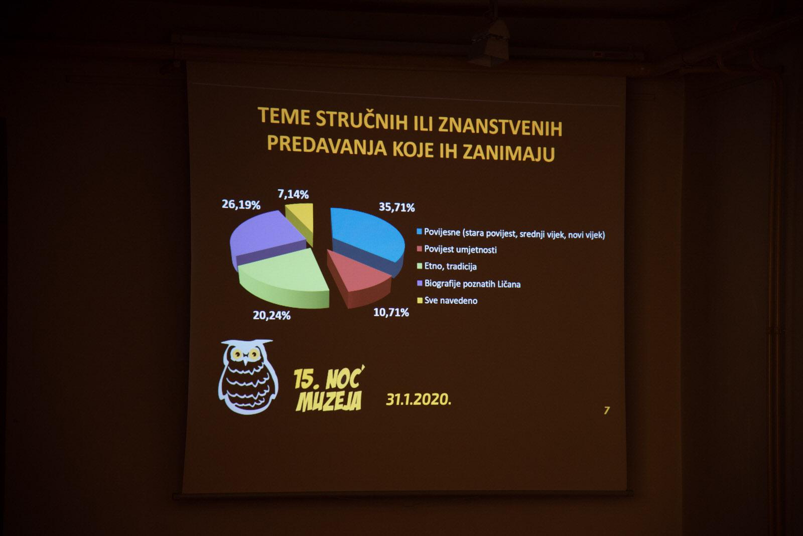 anketa rezultati (6)