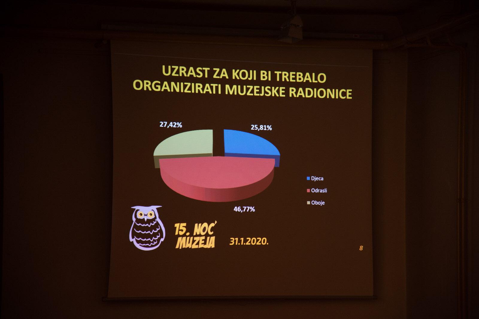 anketa rezultati (7)