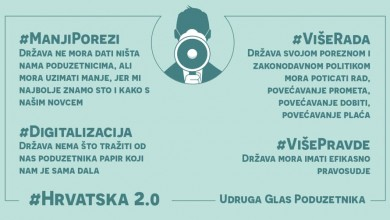 Photo of Glas poduzetnika šalje Plenkoviću otvoreno pismo: Od nas poduzetnika se stvara socijalna kategorija, a mi to nismo