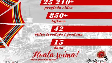 """Photo of HDU: Završena kampanja """"Pjevajmo za Zagreb"""", ovo su rezultati"""