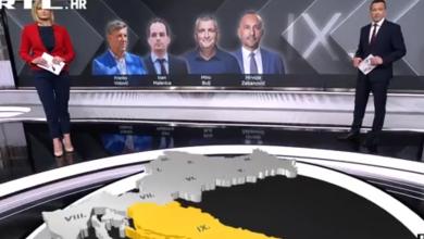 Photo of VIDEO RTL donosi kompletan pregled nositelja izbornih lista – u nekoliko jedinica vodit će se žestoka bitka!