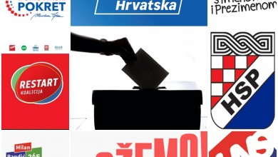Photo of Trenutno stanje ankete Lika Cluba za devetu izbornu pokazuje da 3 liste ulaze sigurno, a čak ih 5 ima veliku šansu proći u Sabor