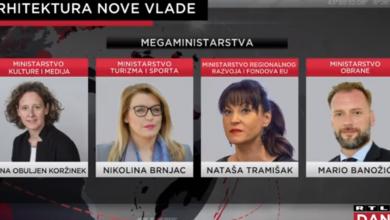 Photo of VIDEO Nova Plenkovićeva Vlada: 16 ministarstava, dva nova lica i jedan povratnik