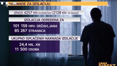 """Photo of VIDEO Zašto se za samoizolaciju ne izdaje """"papirnati trag"""" i kako do naknade od HZZO-a"""