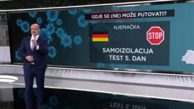 Photo of VIDEO Korona ne jenjava, ali putovati se mora: RTL donosi pregled pravila za ulazak u europske zemlje