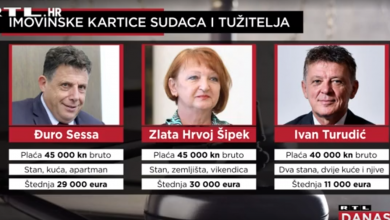 Photo of VIDEO Objavljene imovinske kartice sudaca i državnih odvjetnika: Evo što sve imaju u svom vlasništvu!
