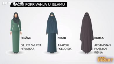 """Photo of VIDEO U Hrvatskoj nema burki, tek stotinjak žena nosi hidžab: """"Ali kad stavim masku, izgleda kao nikab"""""""