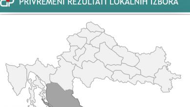 Photo of Gospić, Otočac i Novalja bez gradonačelnika, Ličko-senjska bez župana u prvom krugu
