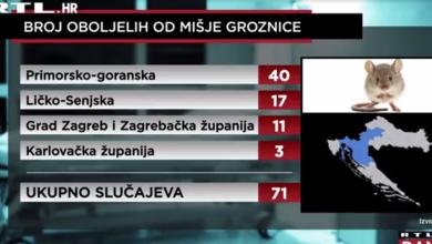 """Photo of VIDEO  Hrvatskoj prijeti nova epidemija, zabilježeno već 70 oboljelih: """"Nekoliko tjedana bio je u bolnici. Jako je smršavio…"""""""