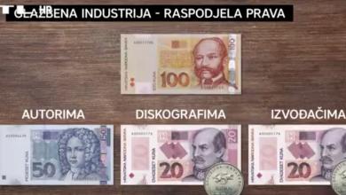 Photo of VIDEO Žestoka rasprava u glazbenoj industriji: novi zakon posvađao autore, izvođače i izdavače