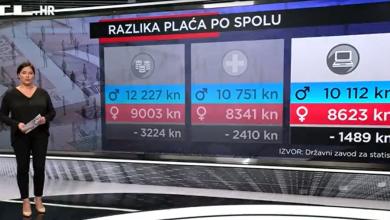 Photo of VIDEO Prosječne plaće u Hrvatskoj: Pogledajte gdje su najviše i koji su najbolje plaćeni poslovi